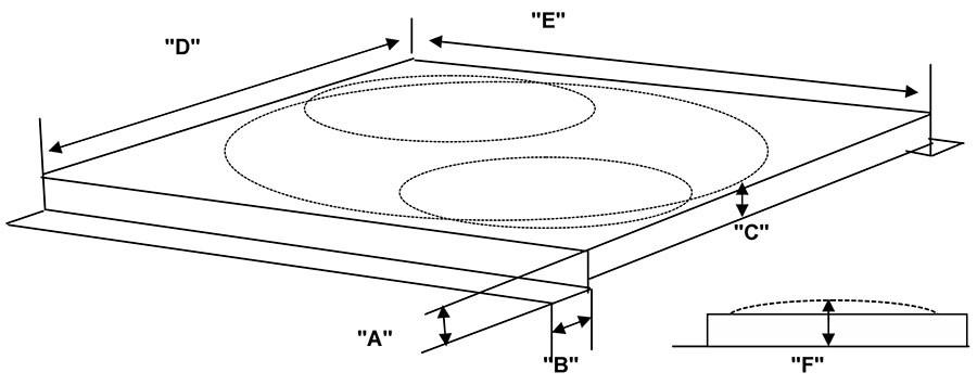 Fan Shroud Dimensional Specs