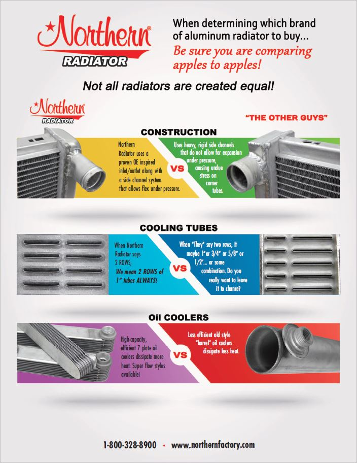 Why work with Northern Radiator